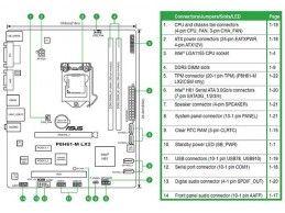 Asus P8H61-M LX2 + i3-2130 + chłodzenie - Foto4