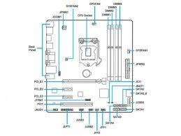 MSI B85M-E45 LGA1150 USB3.0 HDMI DVI VGA - Foto5